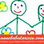 Annebabalaricin.com